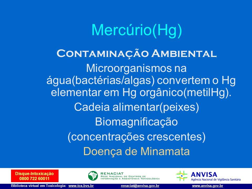 Mercúrio(Hg) Contaminação Ambiental