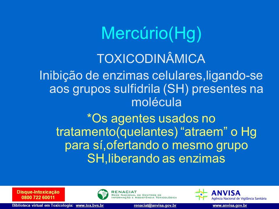 Mercúrio(Hg) TOXICODINÂMICA