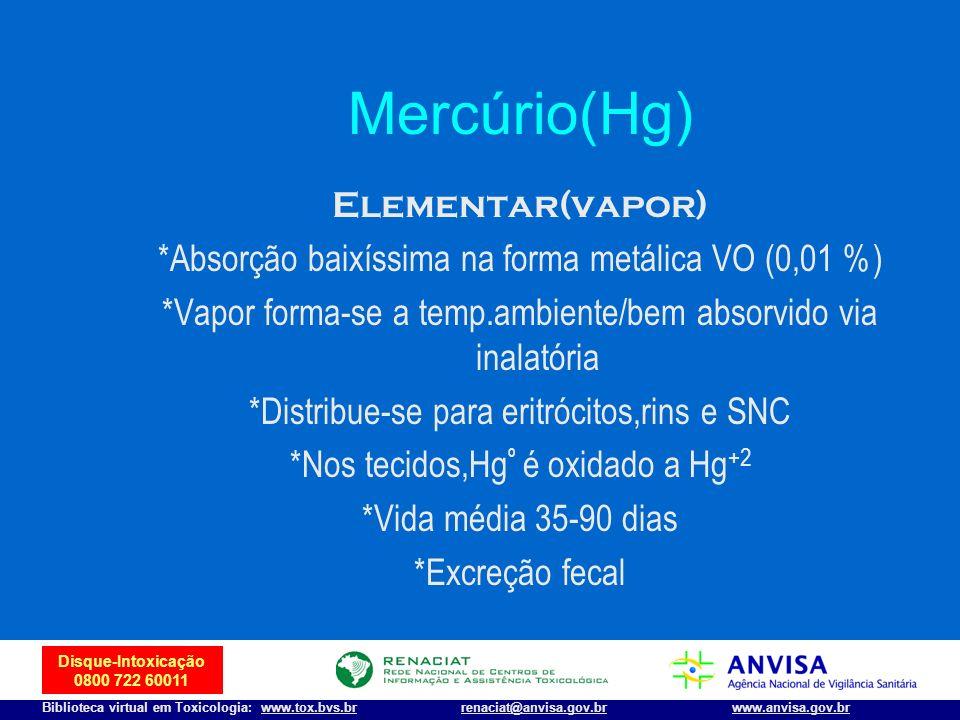 Mercúrio(Hg) Elementar(vapor)