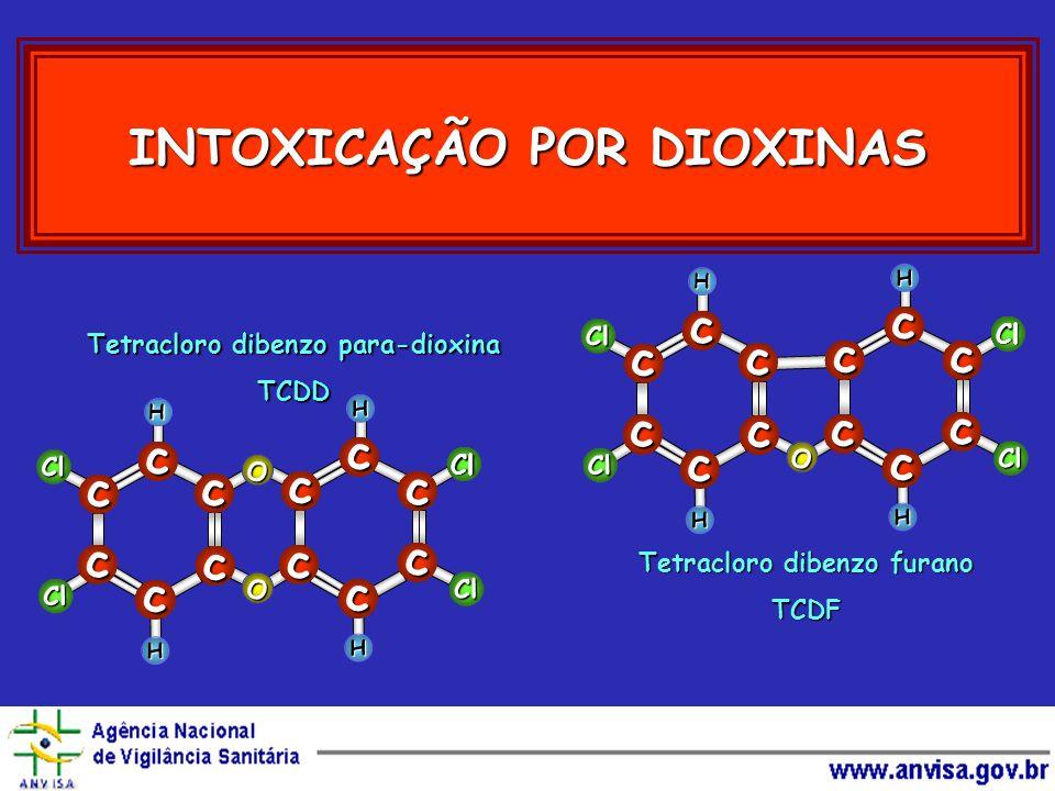 INTOXICAÇÃO POR DIOXINAS