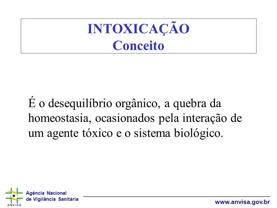 INTOXICAÇÃO Conceito É o desequilíbrio orgânico, a quebra da homeostasia, ocasionados pela interação de um agente tóxico e o sistema biológico.