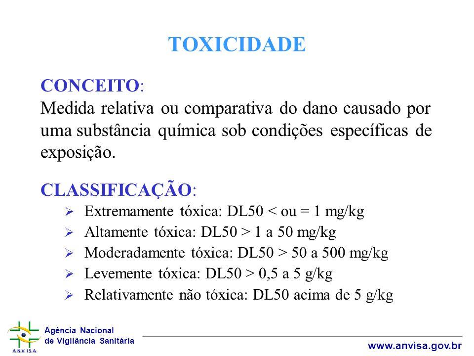 TOXICIDADE CONCEITO: Medida relativa ou comparativa do dano causado por uma substância química sob condições específicas de exposição.