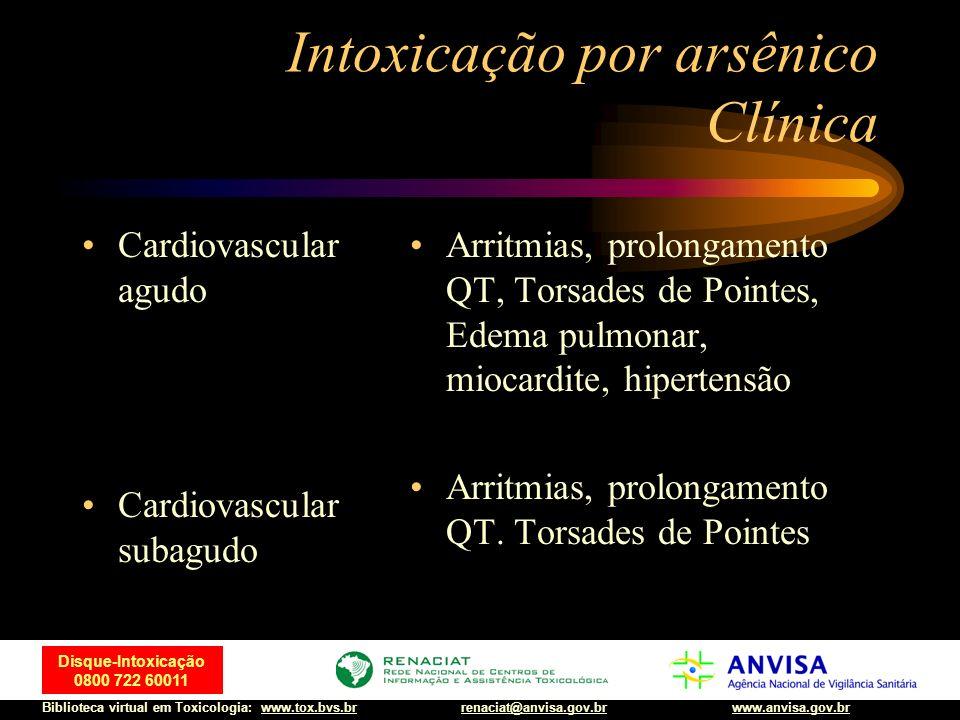 Intoxicação por arsênico Clínica