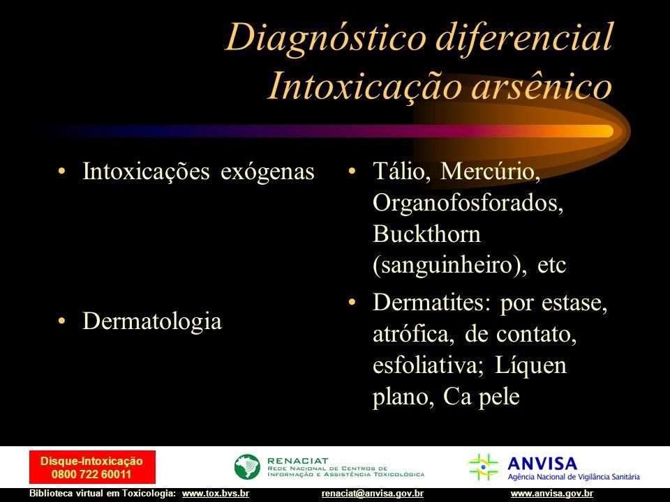 Diagnóstico diferencial Intoxicação arsênico