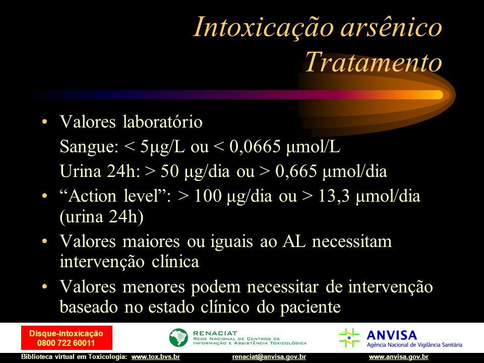 Intoxicação arsênico Tratamento