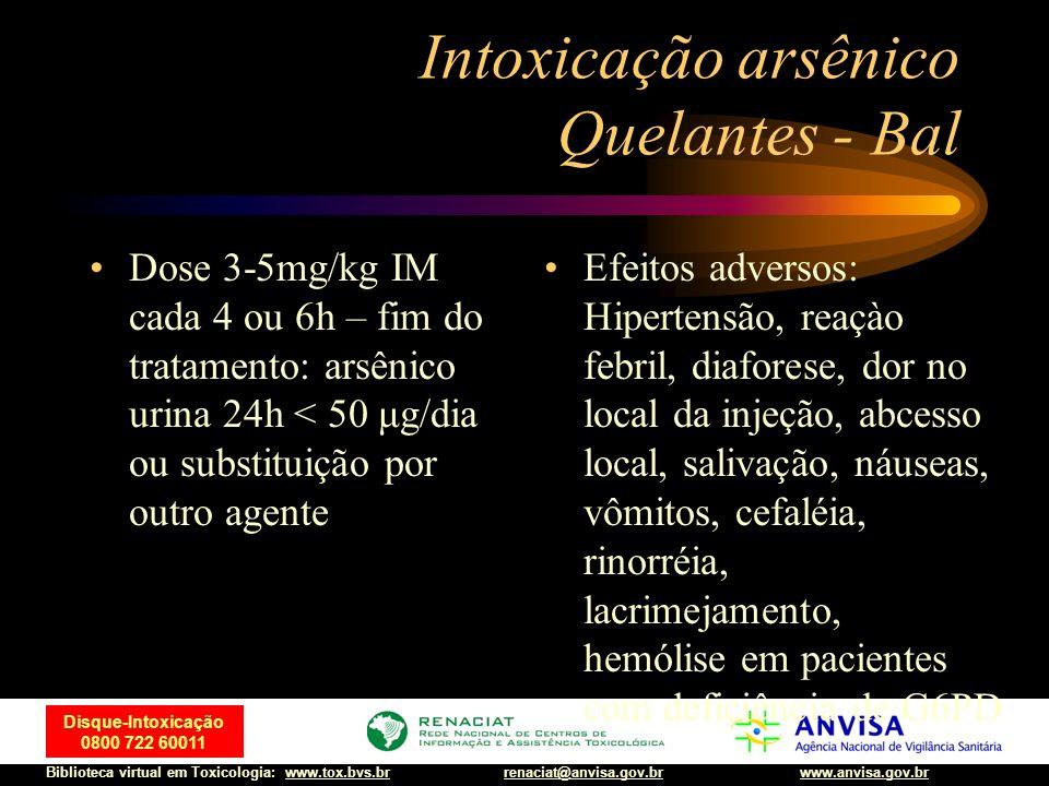Intoxicação arsênico Quelantes - Bal