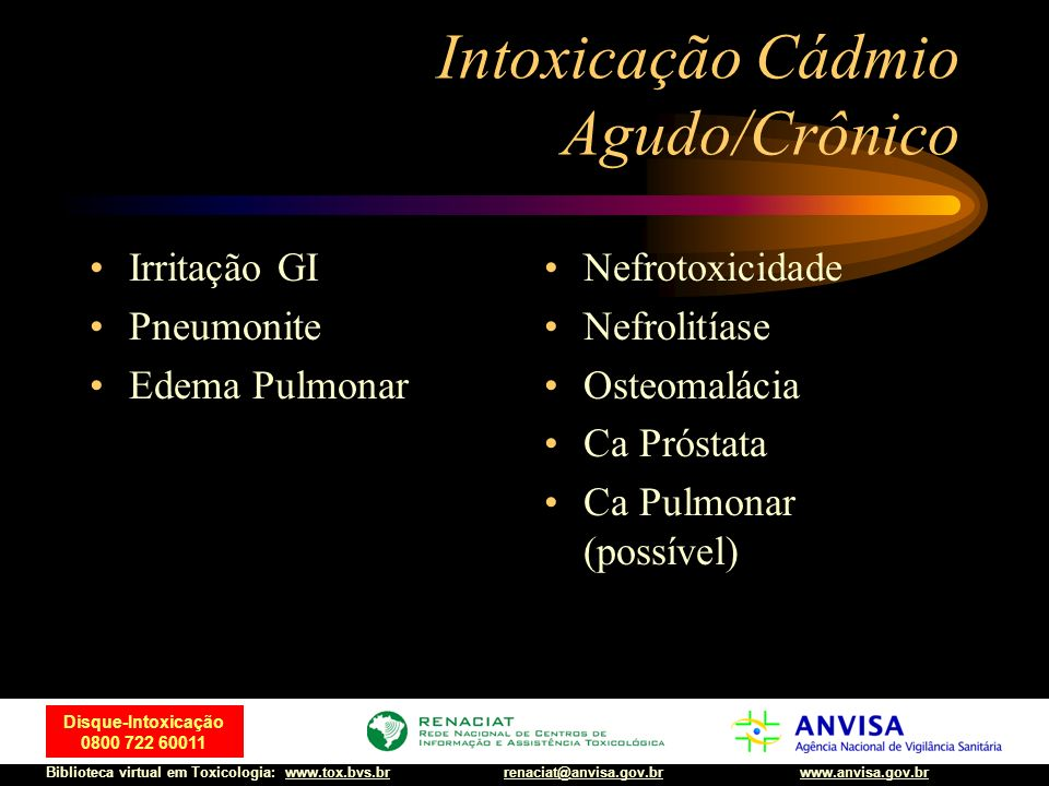 Intoxicação Cádmio Agudo/Crônico