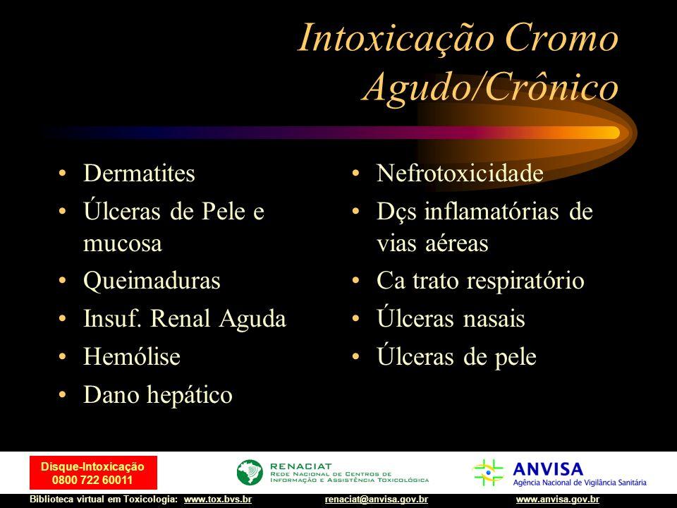 Intoxicação Cromo Agudo/Crônico