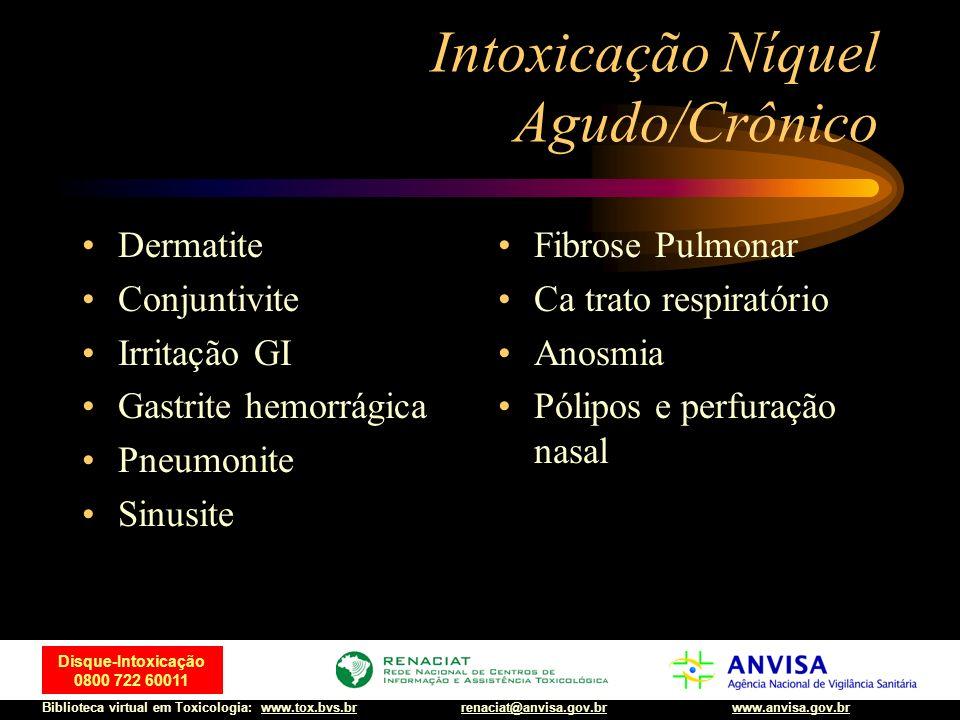 Intoxicação Níquel Agudo/Crônico