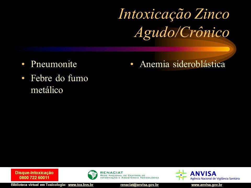Intoxicação Zinco Agudo/Crônico