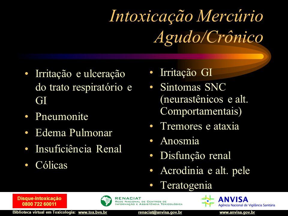 Intoxicação Mercúrio Agudo/Crônico