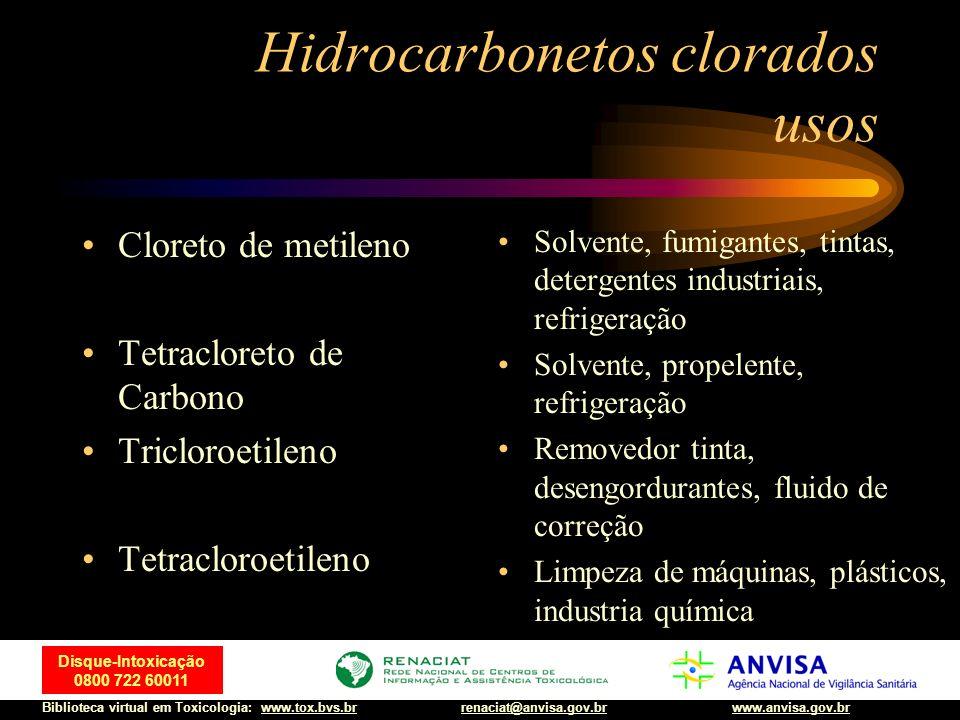 Hidrocarbonetos clorados usos