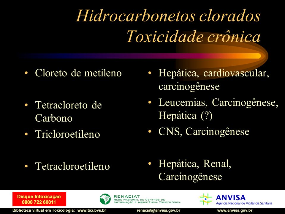 Hidrocarbonetos clorados Toxicidade crônica
