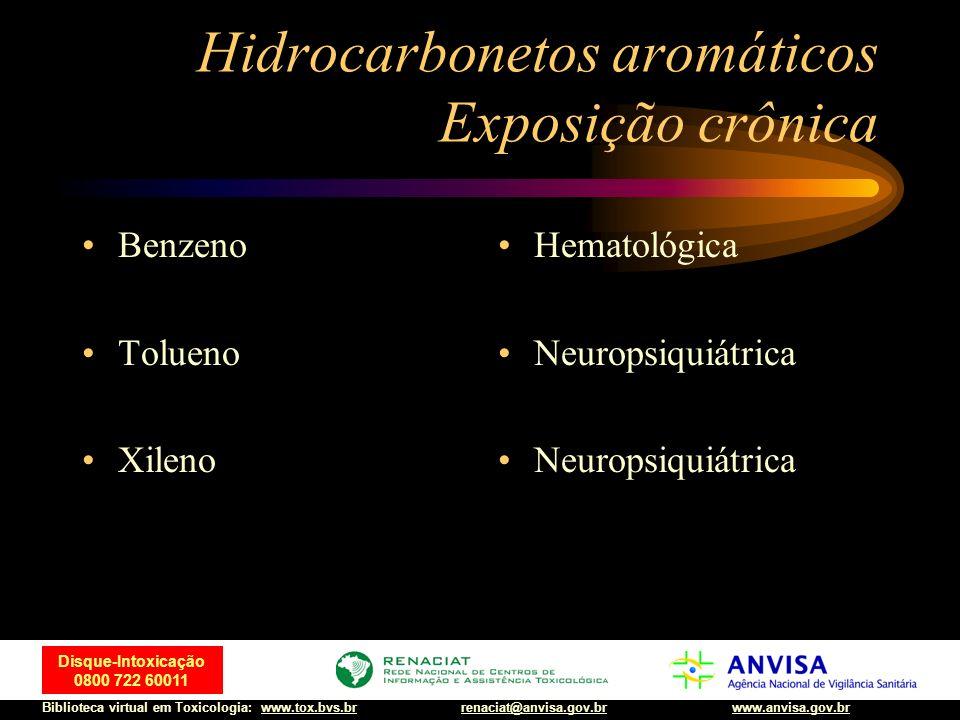 Hidrocarbonetos aromáticos Exposição crônica