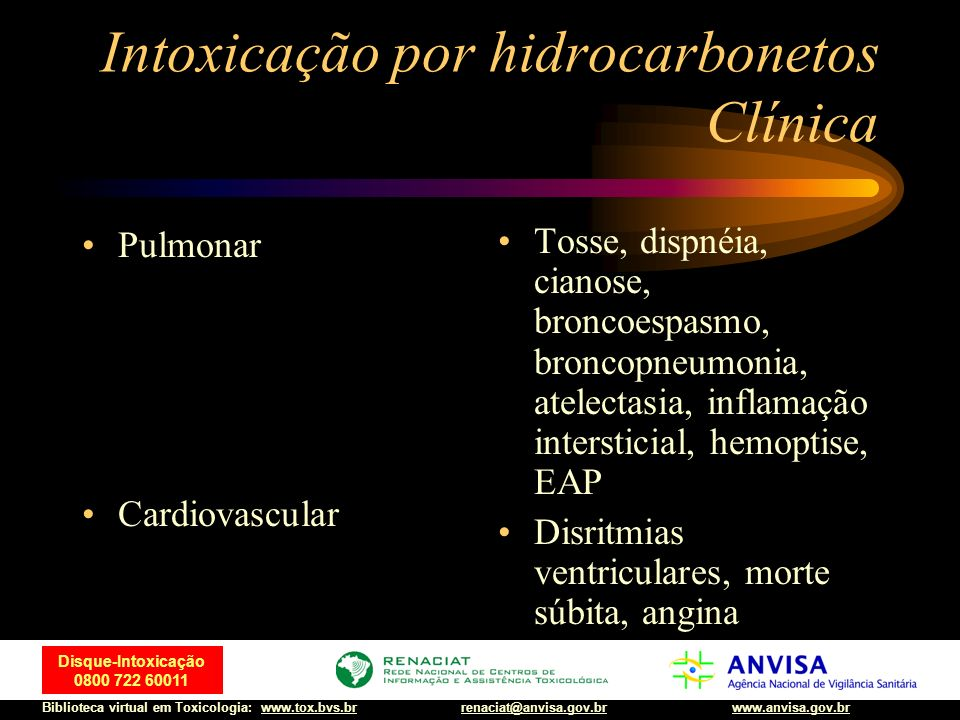Intoxicação por hidrocarbonetos Clínica