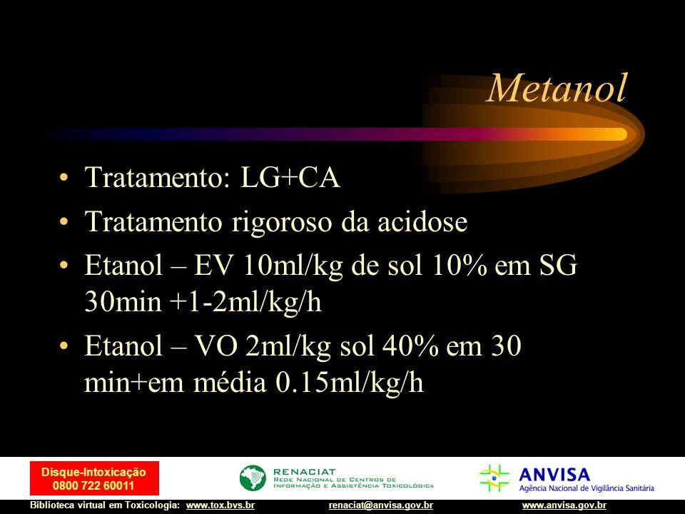 Metanol Tratamento: LG+CA Tratamento rigoroso da acidose