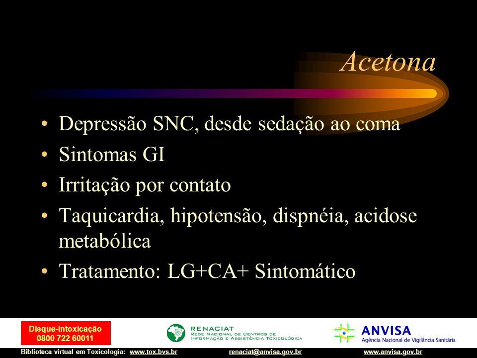 Acetona Depressão SNC, desde sedação ao coma Sintomas GI
