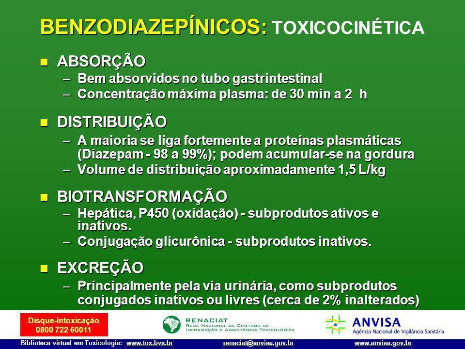 BENZODIAZEPÍNICOS: TOXICOCINÉTICA