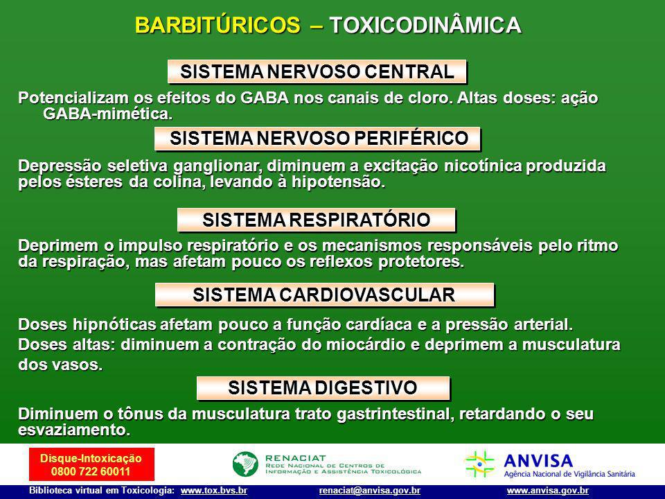 BARBITÚRICOS – TOXICODINÂMICA