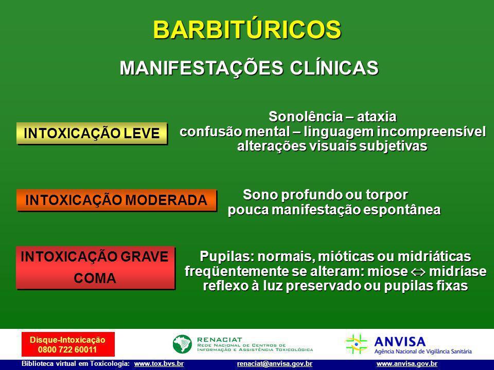BARBITÚRICOS MANIFESTAÇÕES CLÍNICAS