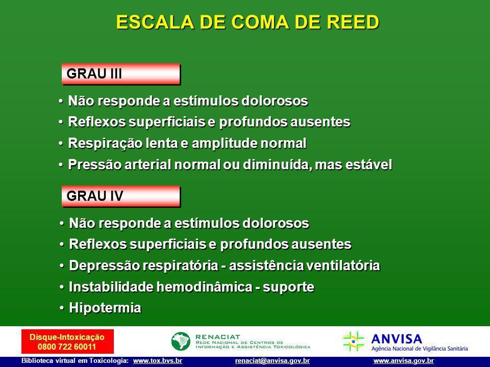 ESCALA DE COMA DE REED GRAU III Não responde a estímulos dolorosos