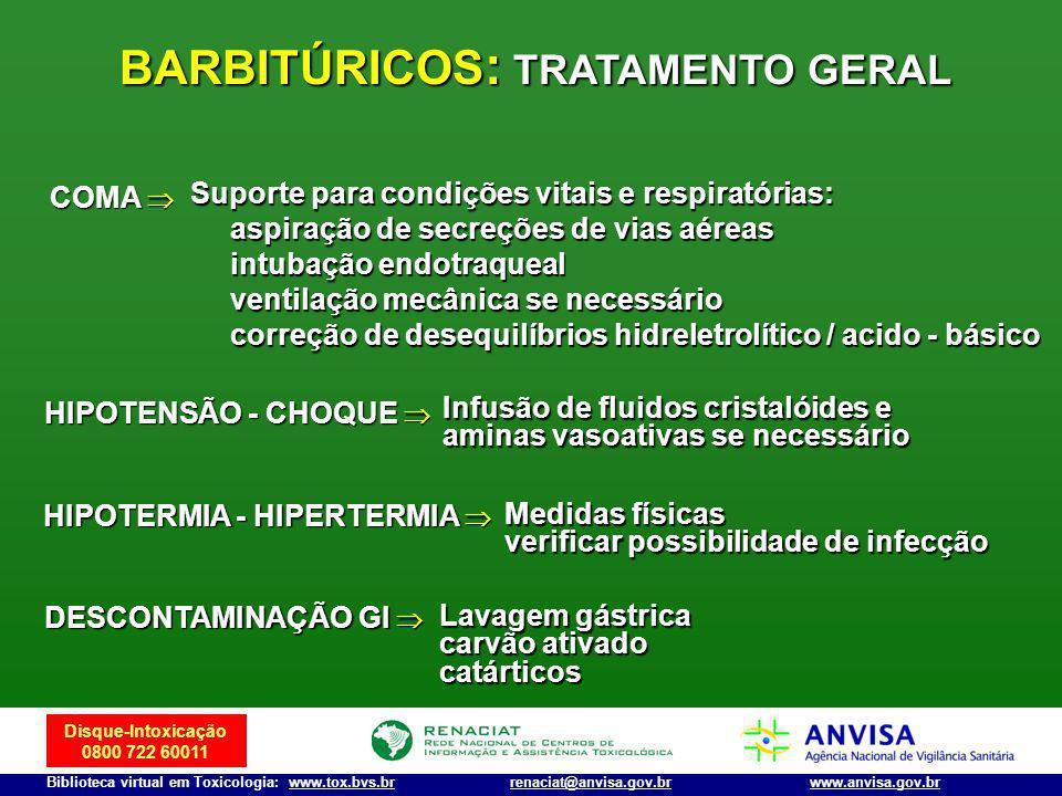 BARBITÚRICOS: TRATAMENTO GERAL HIPOTERMIA - HIPERTERMIA 