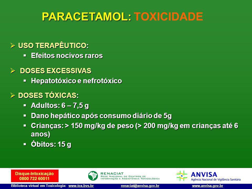 PARACETAMOL: TOXICIDADE