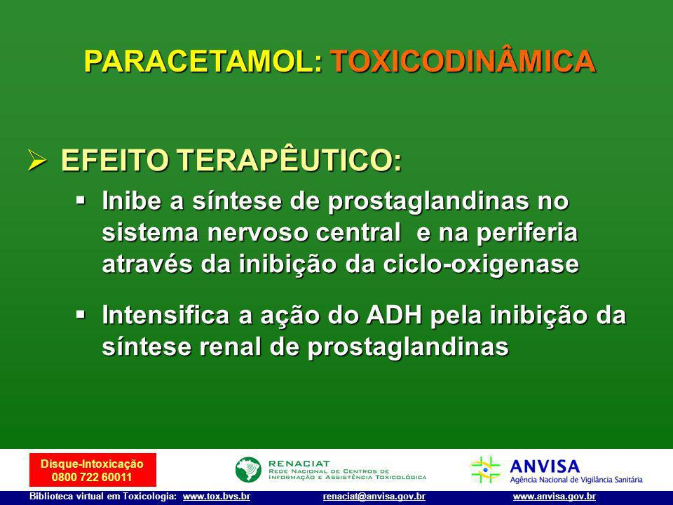 PARACETAMOL: TOXICODINÂMICA