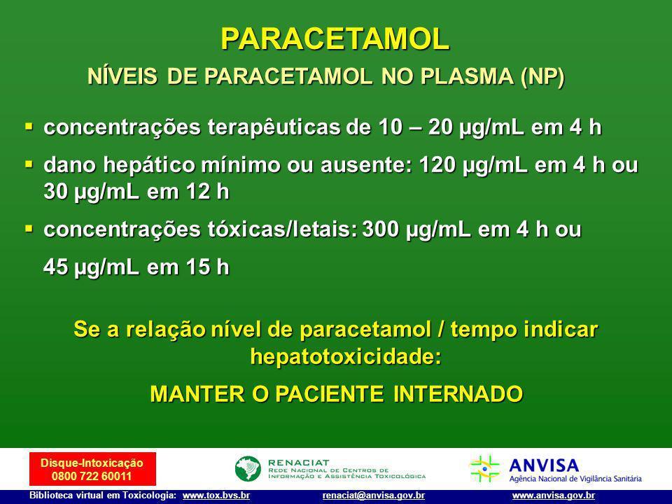 PARACETAMOL NÍVEIS DE PARACETAMOL NO PLASMA (NP)