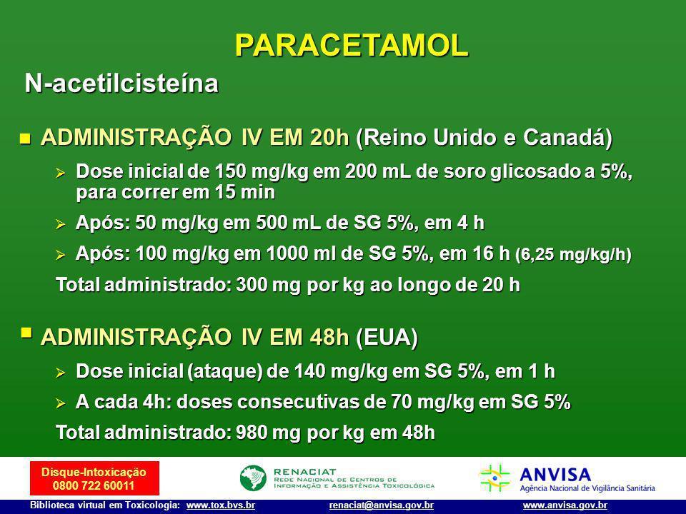 PARACETAMOL N-acetilcisteína