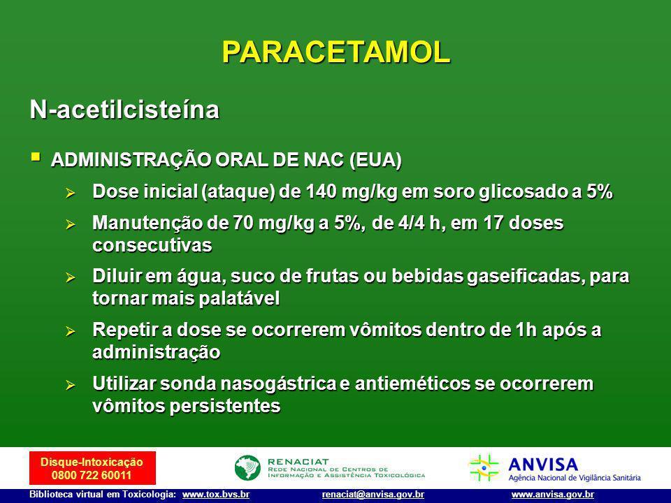 PARACETAMOL N-acetilcisteína ADMINISTRAÇÃO ORAL DE NAC (EUA)