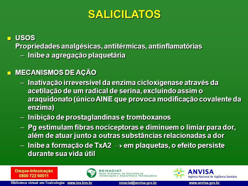 SALICILATOS USOS Propriedades analgésicas, antitérmicas, antinflamatórias. Inibe a agregação plaquetária.
