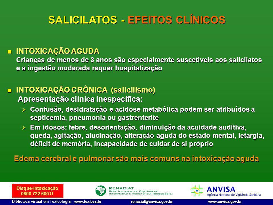 SALICILATOS - EFEITOS CLÍNICOS