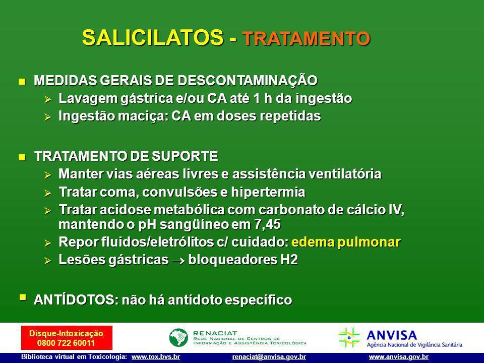 SALICILATOS - TRATAMENTO