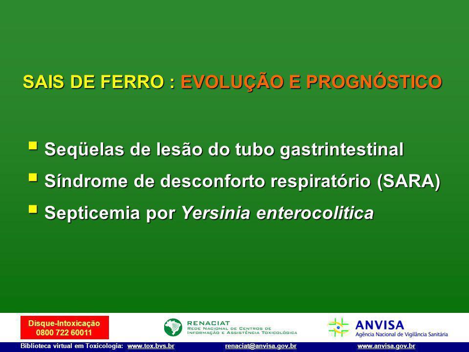 SAIS DE FERRO : EVOLUÇÃO E PROGNÓSTICO