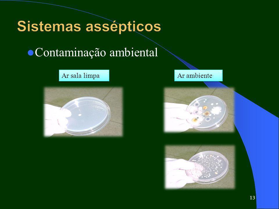 Sistemas assépticos Contaminação ambiental Ar sala limpa Ar ambiente