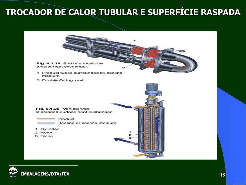 TROCADOR DE CALOR TUBULAR E SUPERFÍCIE RASPADA