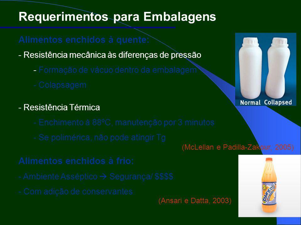 Requerimentos para Embalagens