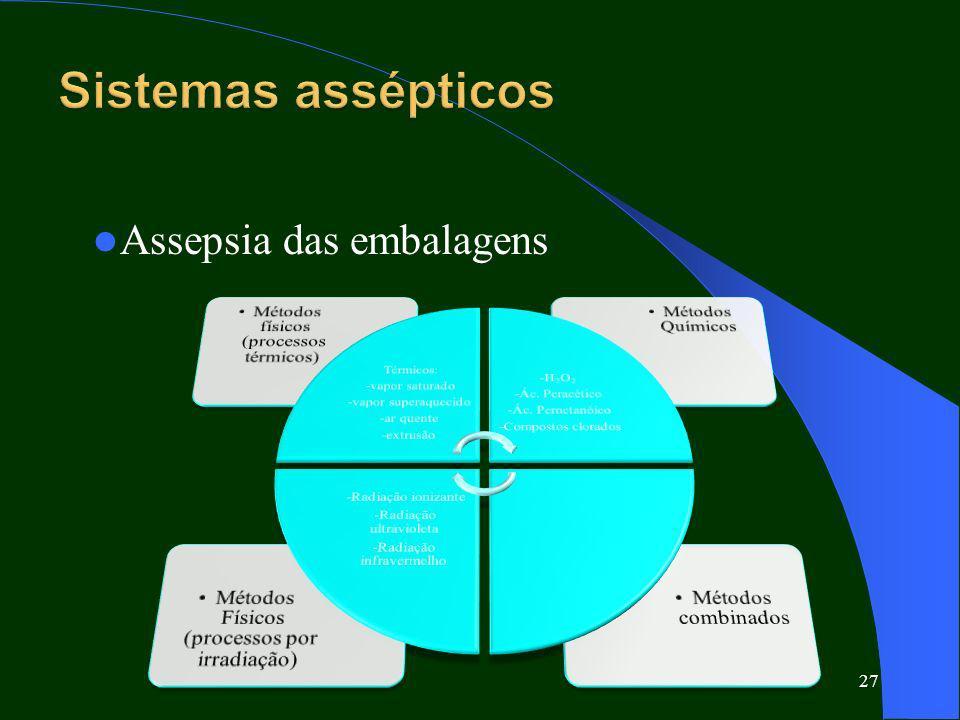 Sistemas assépticos Assepsia das embalagens Térmicos: -vapor saturado