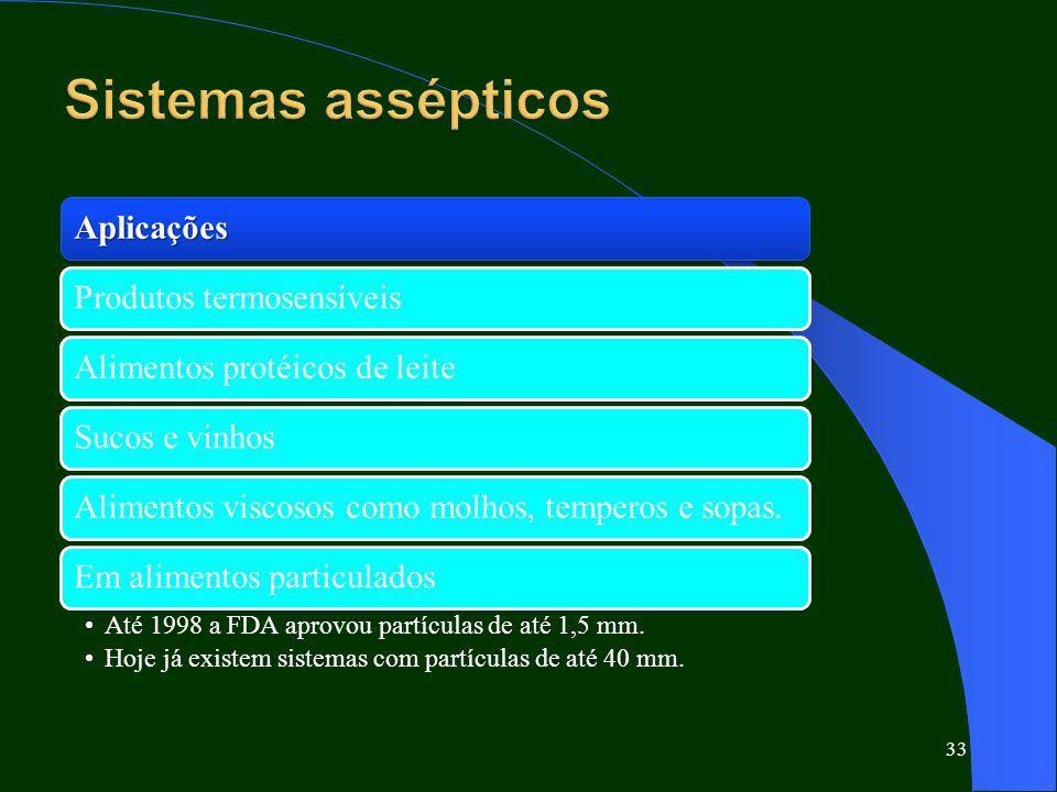 Sistemas assépticos Aplicações Produtos termosensíveis