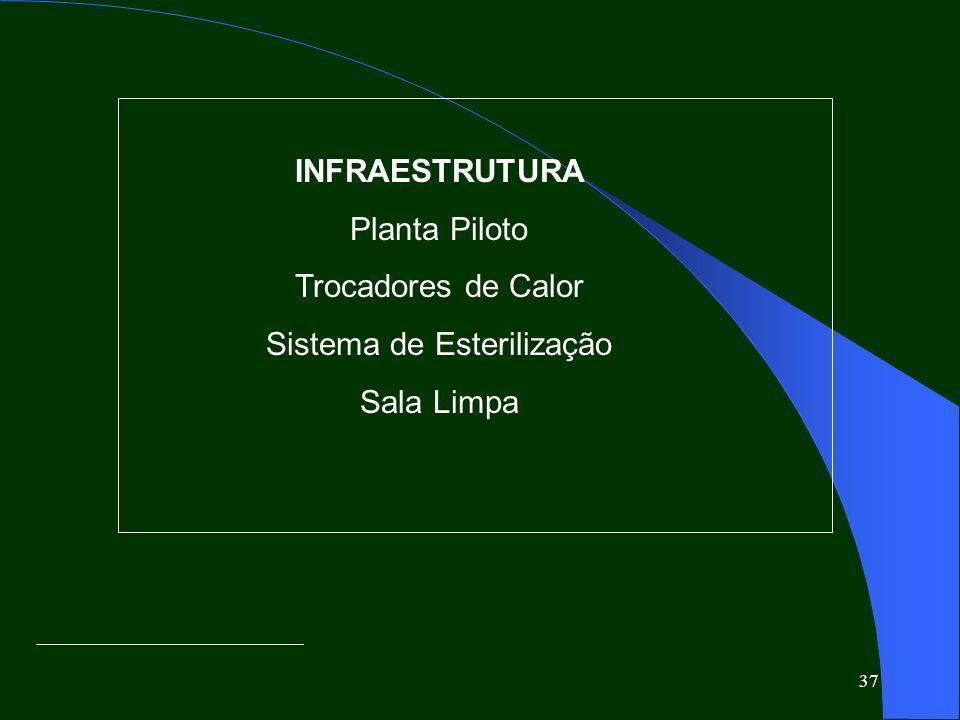 Sistema de Esterilização