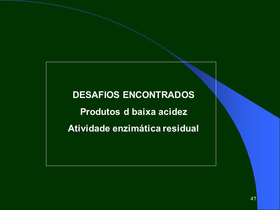 Produtos d baixa acidez Atividade enzimática residual