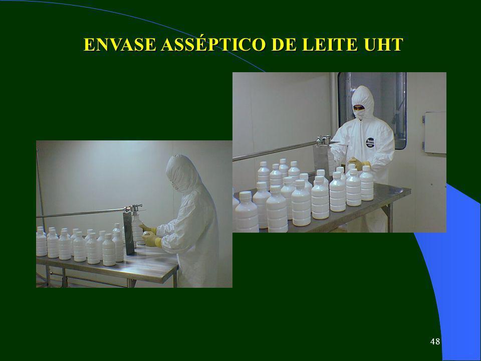 ENVASE ASSÉPTICO DE LEITE UHT