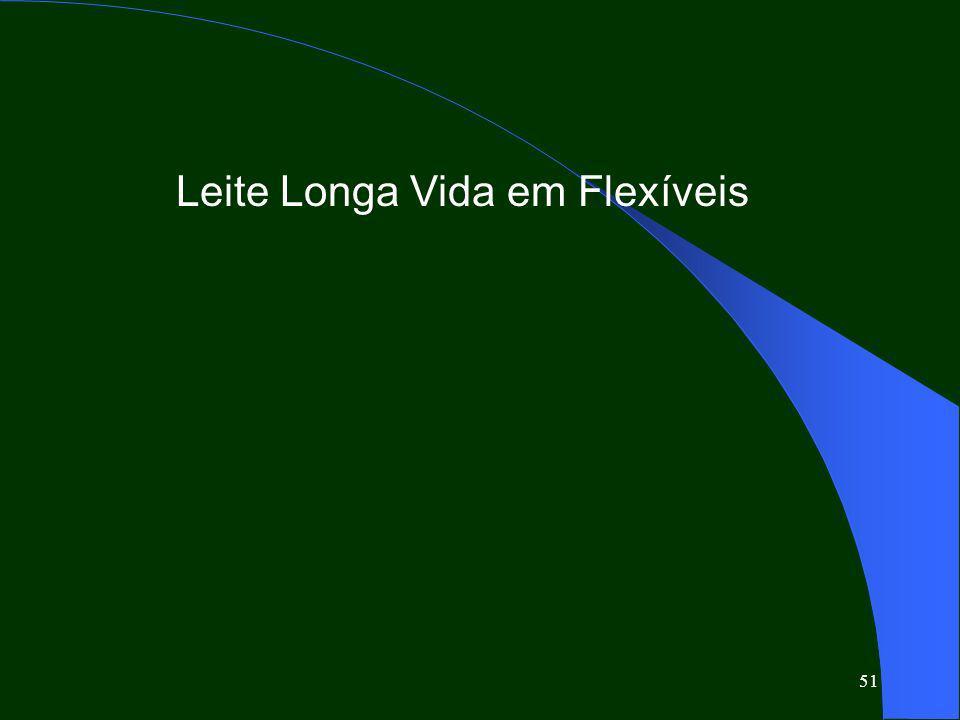 Leite Longa Vida em Flexíveis