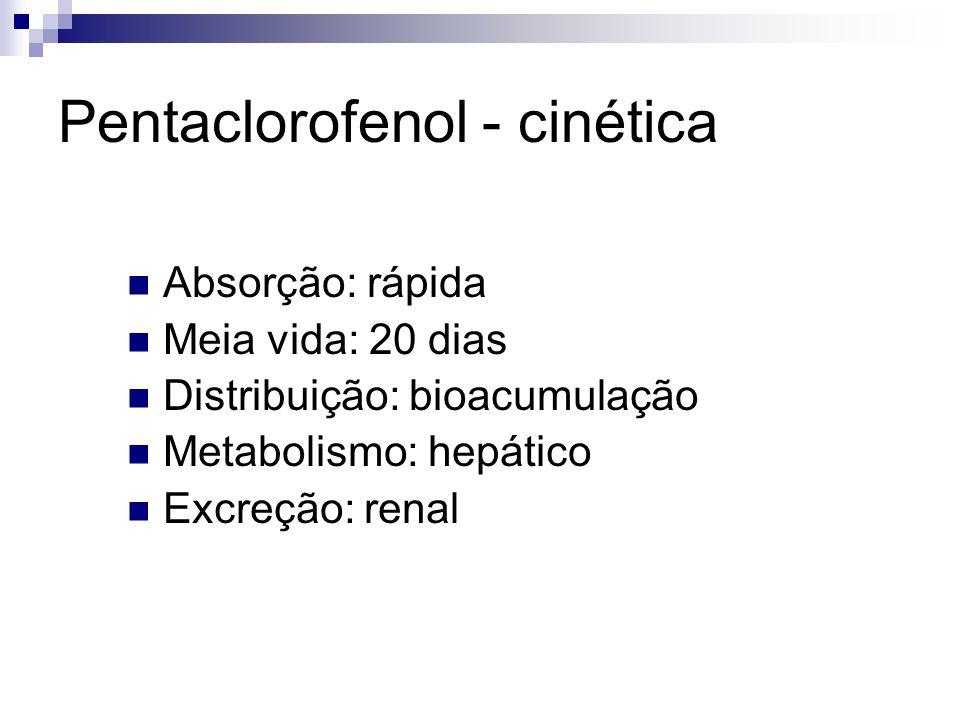 Pentaclorofenol - cinética