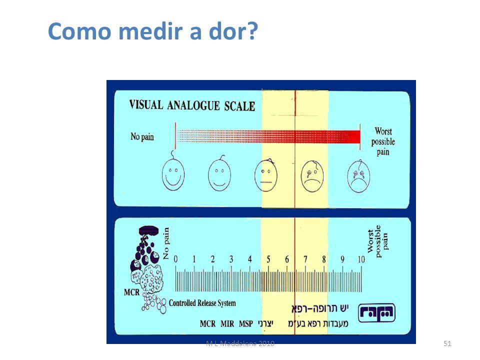Como medir a dor M L Maddalena 2010