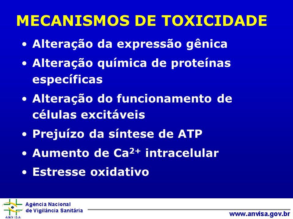 MECANISMOS DE TOXICIDADE