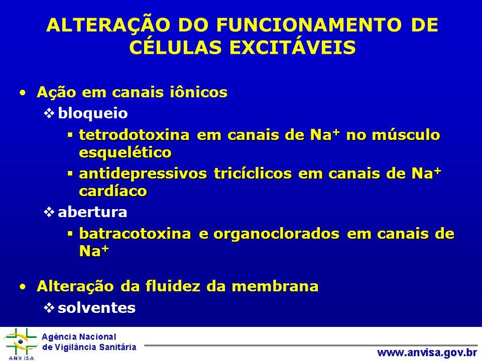 ALTERAÇÃO DO FUNCIONAMENTO DE CÉLULAS EXCITÁVEIS