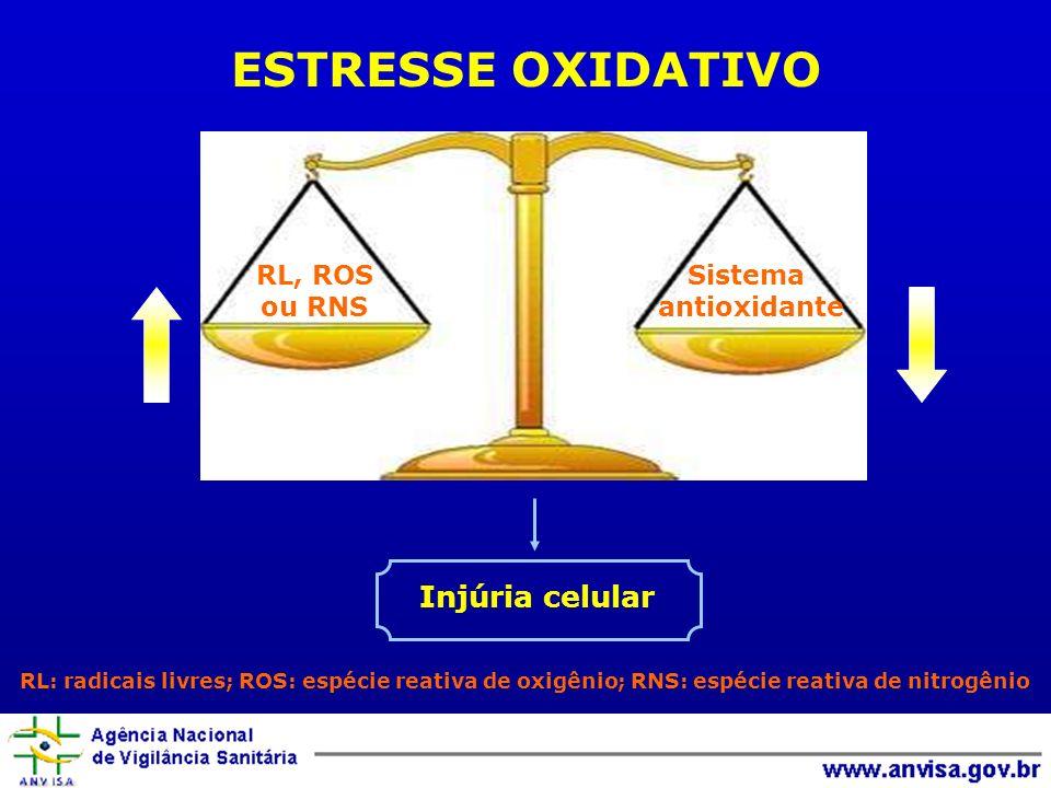 ESTRESSE OXIDATIVO Injúria celular RL, ROS ou RNS Sistema antioxidante