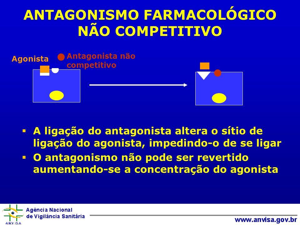ANTAGONISMO FARMACOLÓGICO NÃO COMPETITIVO